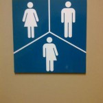 Male, female, and transgender bathroom sign