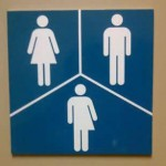 Male/female/transgender bathroom sign