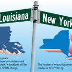 New York to Louisiana: How global warming affects evacuation routes