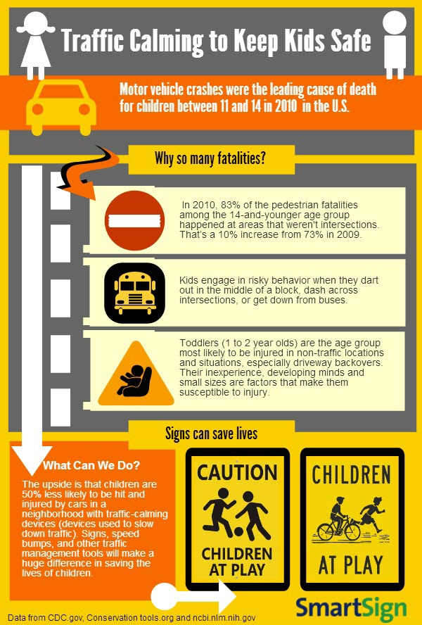 Child Car Safety Graphic
