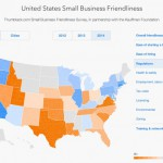 Grading small business friendliness across the United States